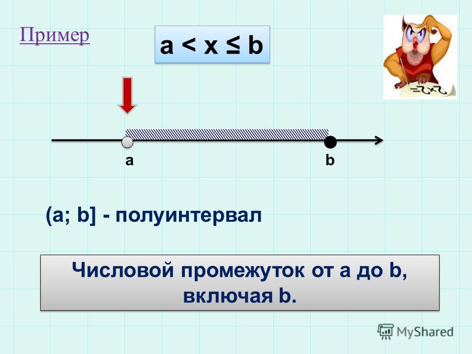 а < x b a b (a; b] - полуинтервал Числовой промежуток от а до b, включая b. Числовой промежуток от а до b, включая b. Пример