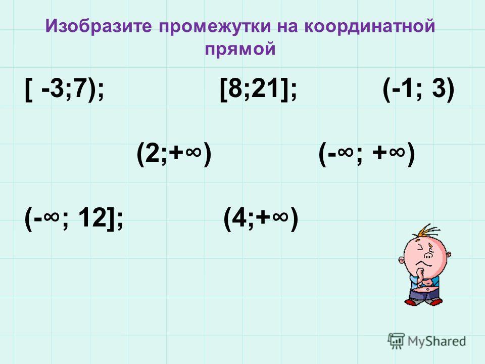 Изобразите промежутки на координатной прямой [ -3;7); [8;21]; (-1; 3) (2;+) (-; +) (-; 12]; (4;+)