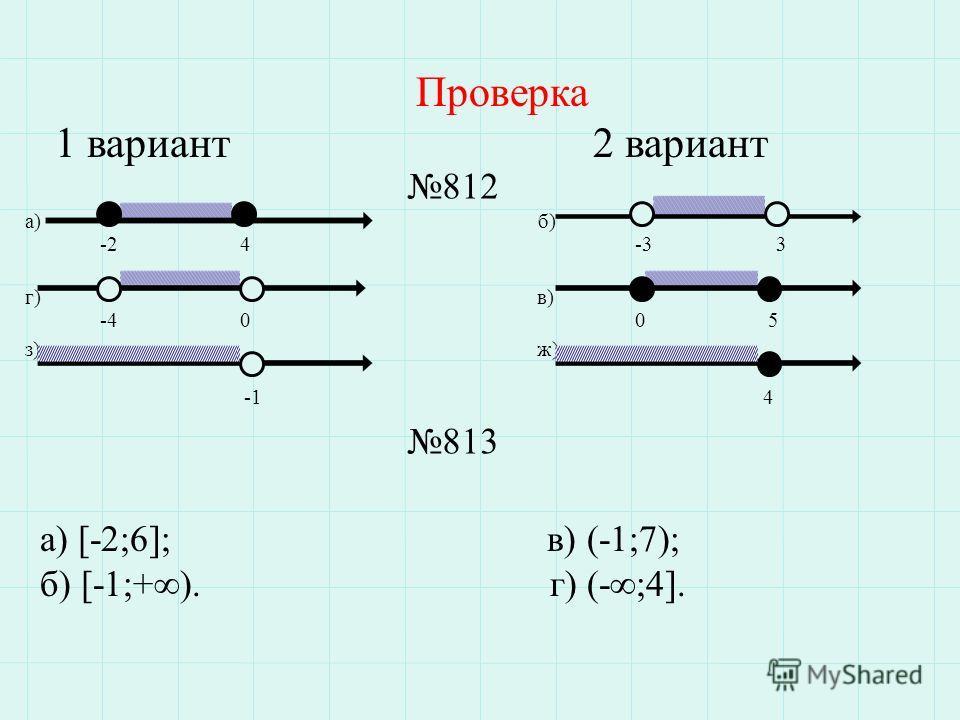 Проверка 1 вариант 2 вариант а) б) г) в) з) ж) 812 813 -2 4 -3 3 -4 0 0 5 -1 4 а) [-2;6]; в) (-1;7); б) [-1;+). г) (-;4].