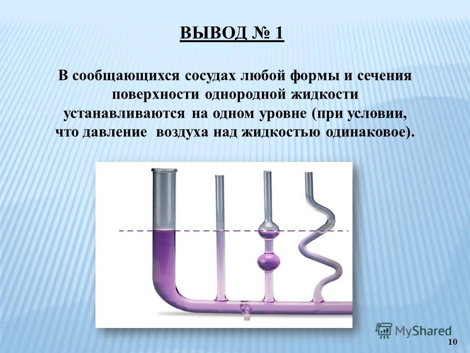 В сообщающихся сосудах любой формы и сечения поверхности однородной жидкости устанавливаются на одном уровне (при условии, что давление воздуха над жидкостью одинаковое). ВЫВОД 1 10