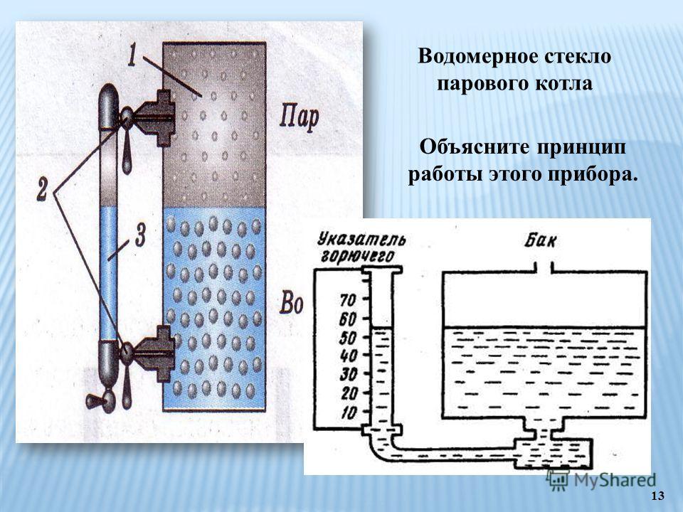 Водомерное стекло парового котла Объясните принцип работы этого прибора. 13