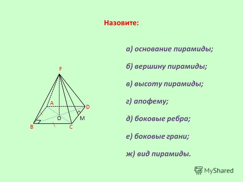 Назовите: а) основание пирамиды; б) вершину пирамиды; в) высоту пирамиды; г) апофему; д) боковые ребра; е) боковые грани; ж) вид пирамиды. F В А С D ОМ