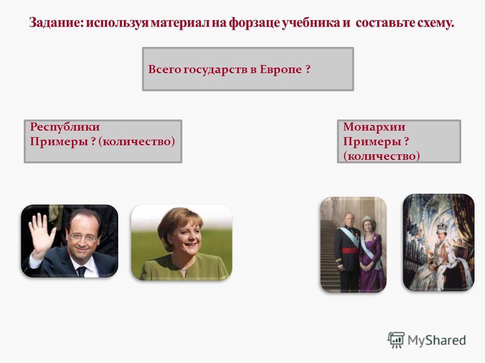 Всего государств в Европе ? Республики Примеры ? (количество) Монархии Примеры ? (количество)