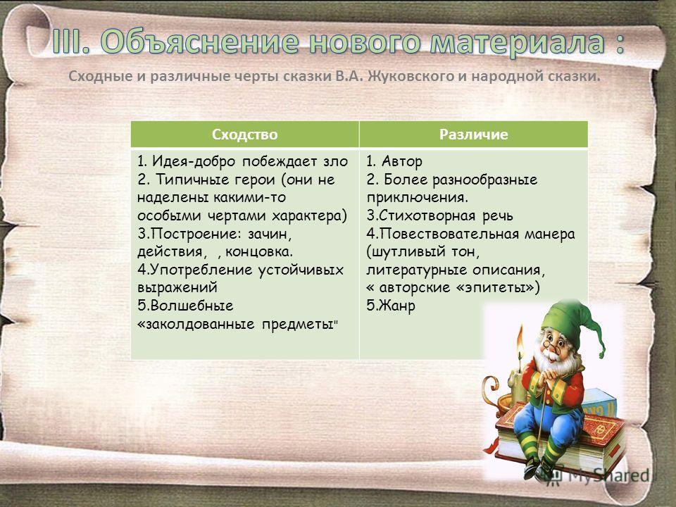 Сходные и различные черты сказки В.А. Жуковского и народной сказки. СходствоРазличие 1. Идея-добро побеждает зло 2. Типичные герои (они не наделены какими-то особыми чертами характера) 3.Построение: зачин, действия,, концовка. 4.Употребление устойчив