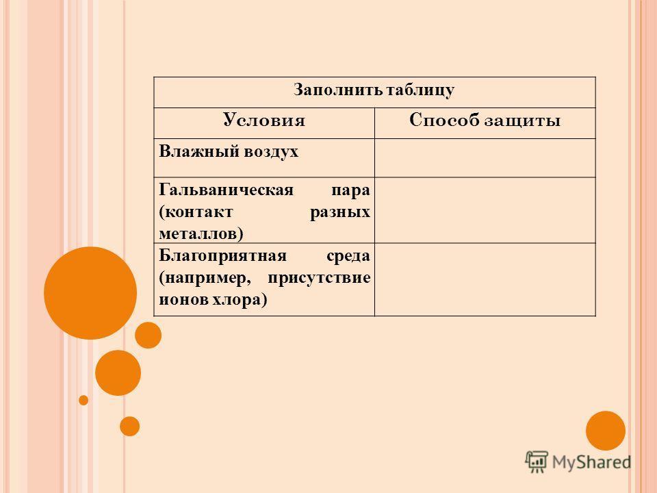 Заполнить таблицу УсловияСпособ защиты Влажный воздух Гальваническая пара (контакт разных металлов) Благоприятная среда (например, присутствие ионов хлора)