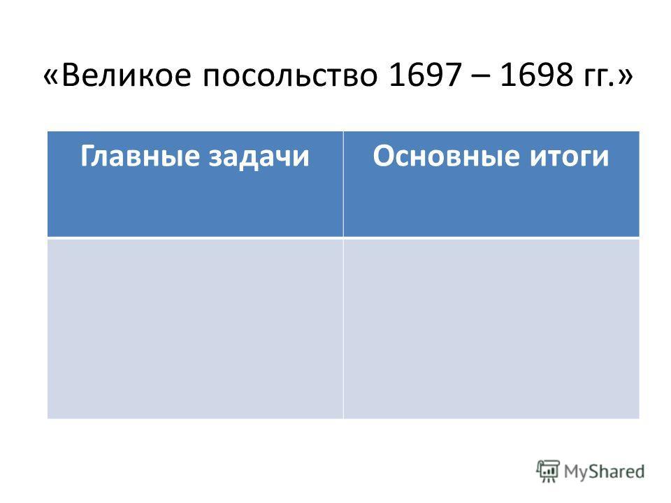 «Великое посольство 1697 – 1698 гг.» Главные задачиОсновные итоги
