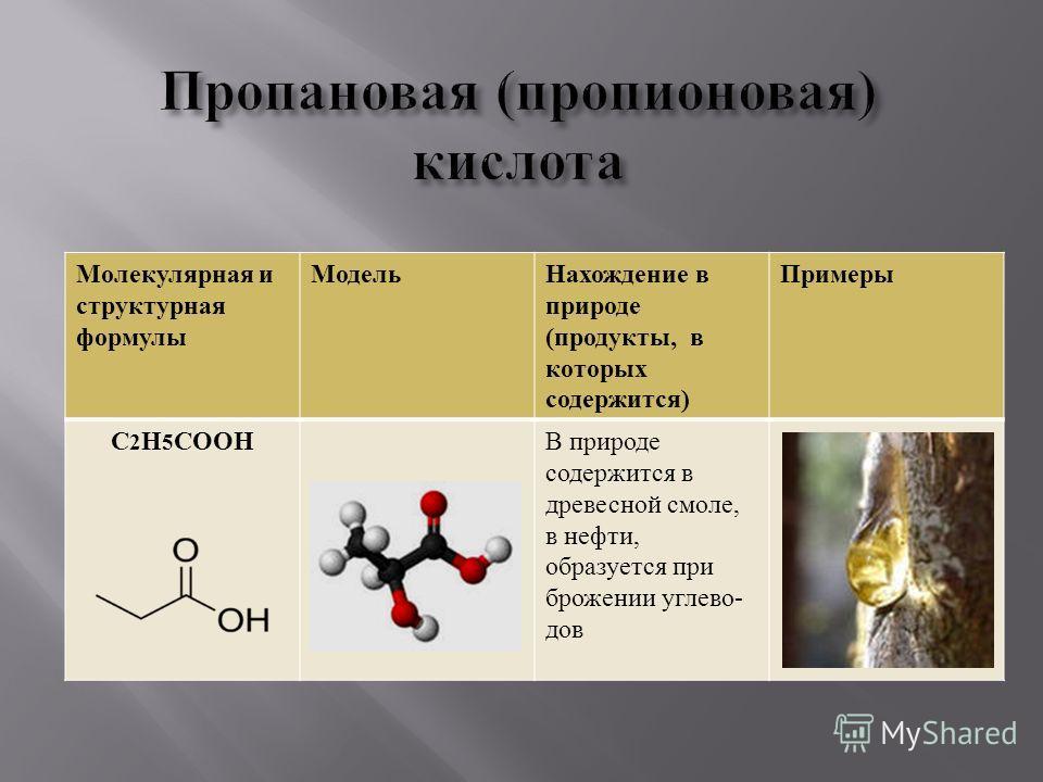 Молекулярная и структурная формулы Модель Нахождение в природе ( продукты, в которых содержится ) Примеры С 2 Н 5 СООН В природе содержится в древесной смоле, в нефти, образуется при брожении углево - дов
