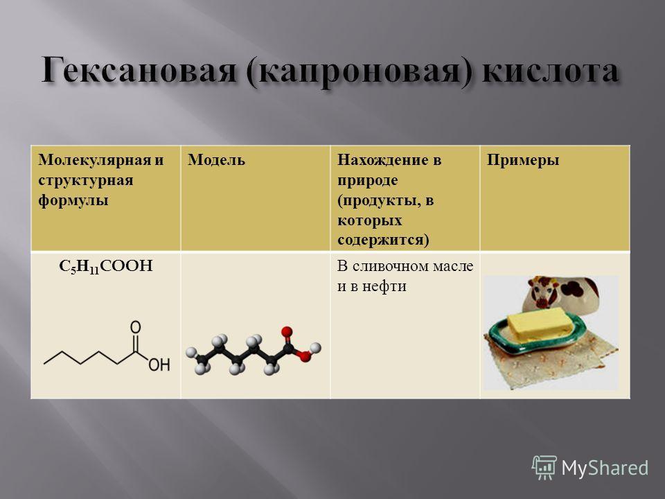 Молекулярная и структурная формулы Модель Нахождение в природе ( продукты, в которых содержится ) Примеры С 5 Н 11 COOH В сливочном масле и в нефти