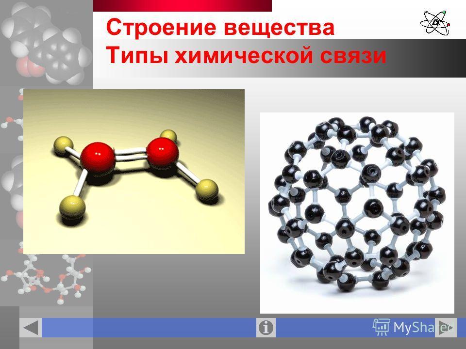 Строение вещества Типы химической связи