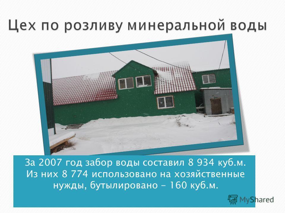 За 2007 год забор воды составил 8 934 куб.м. Из них 8 774 использовано на хозяйственные нужды, бутылировано - 160 куб.м.