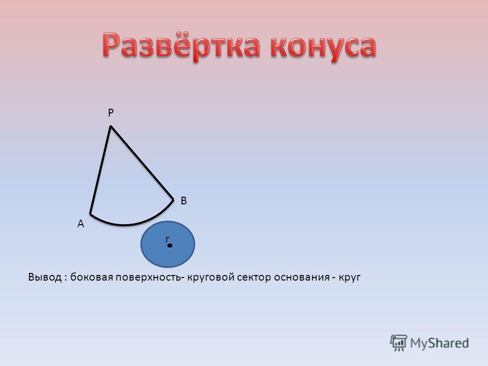 Р В А Вывод : боковая поверхность- круговой сектор основания - круг r