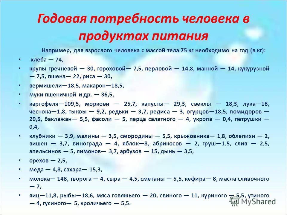Годовая потребность человека в продуктах питания Например, для взрослого человека с массой тела 75 кг необходимо на год (в кг): хлеба 74, крупы гречневой 30, гороховой 7,5, перловой 14,8, манной 14, кукурузной 7,5, пшена 22, риса 30, вермишели18,5, м