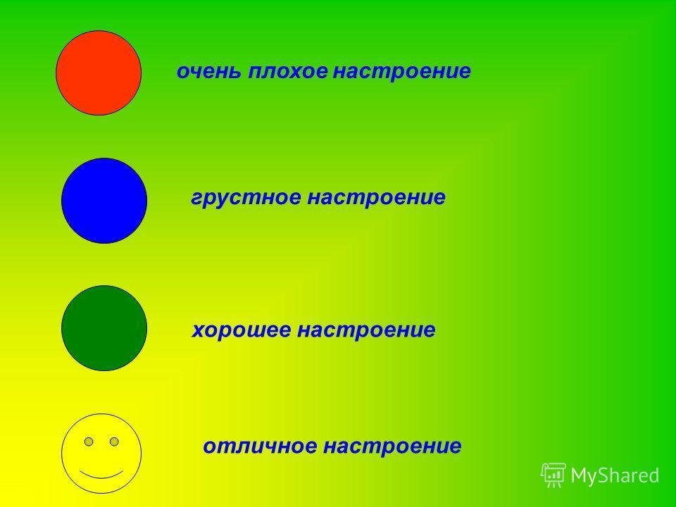 очень плохое настроение грустное настроение хорошее настроение отличное настроение