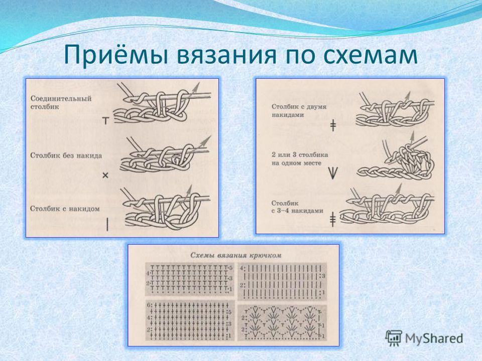 Основные приёмы вязания Элементы вязания крючком Цепочка из воздушных петель Начало вязания