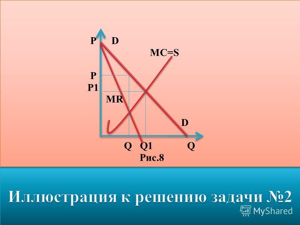 P D MC=S P P1 MR D Q Q1 Q Рис.8 P D MC=S P P1 MR D Q Q1 Q Рис.8