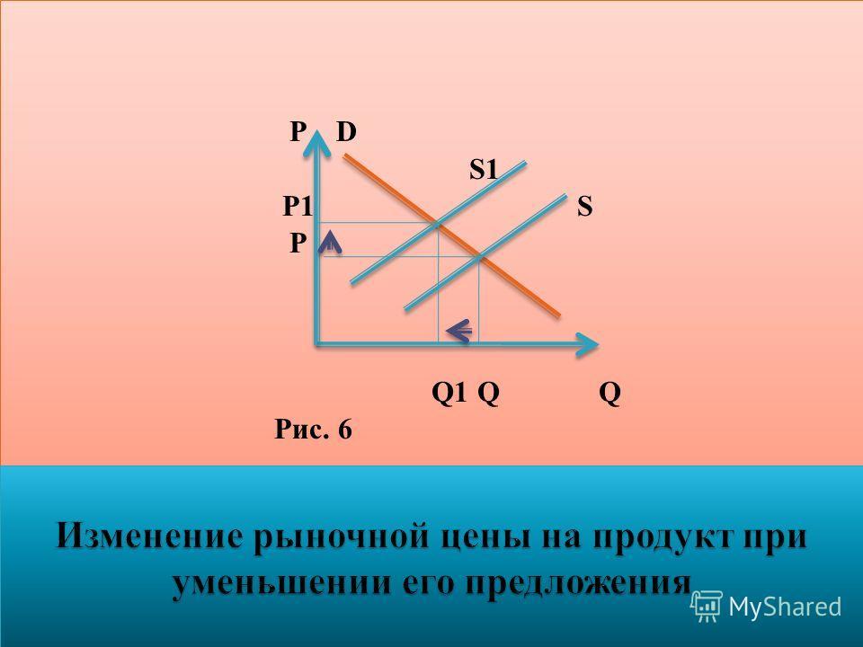 P D S1 P1 S Р Q1 Q Q Рис. 6 P D S1 P1 S Р Q1 Q Q Рис. 6