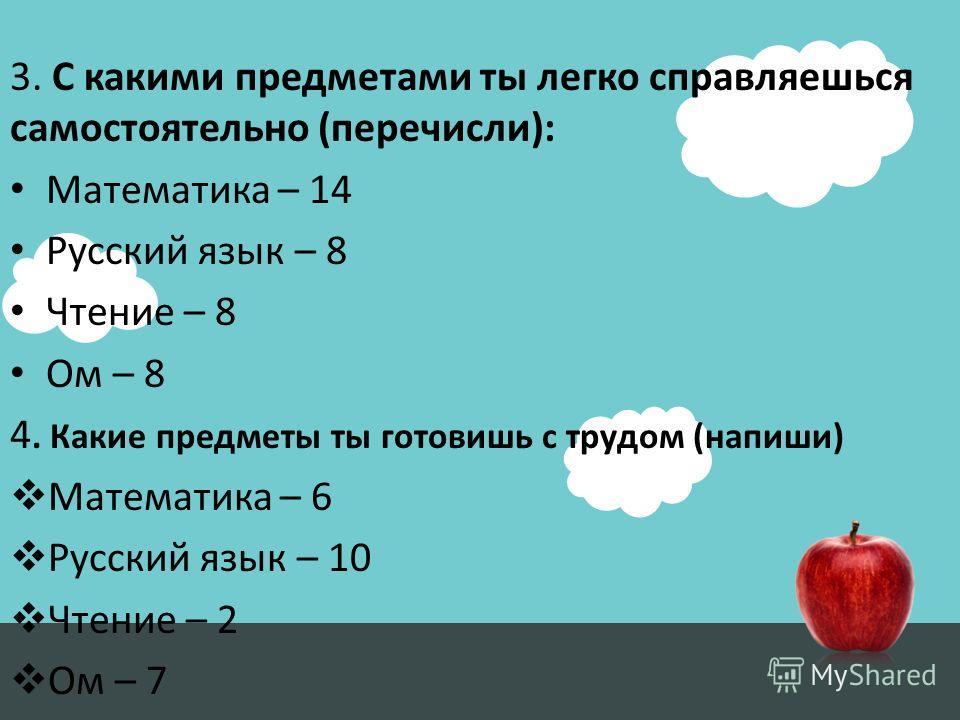 1.Есть ли у тебя дома специальное место, где ты постоянно выполняешь домашние задания (подчеркни)? - да - 19 - нет – 1 2. Как долго ты выполняешь домашние задания (подчеркни)? - 1 час - 10 - 2часа - 9 - 3 часа и более - 1