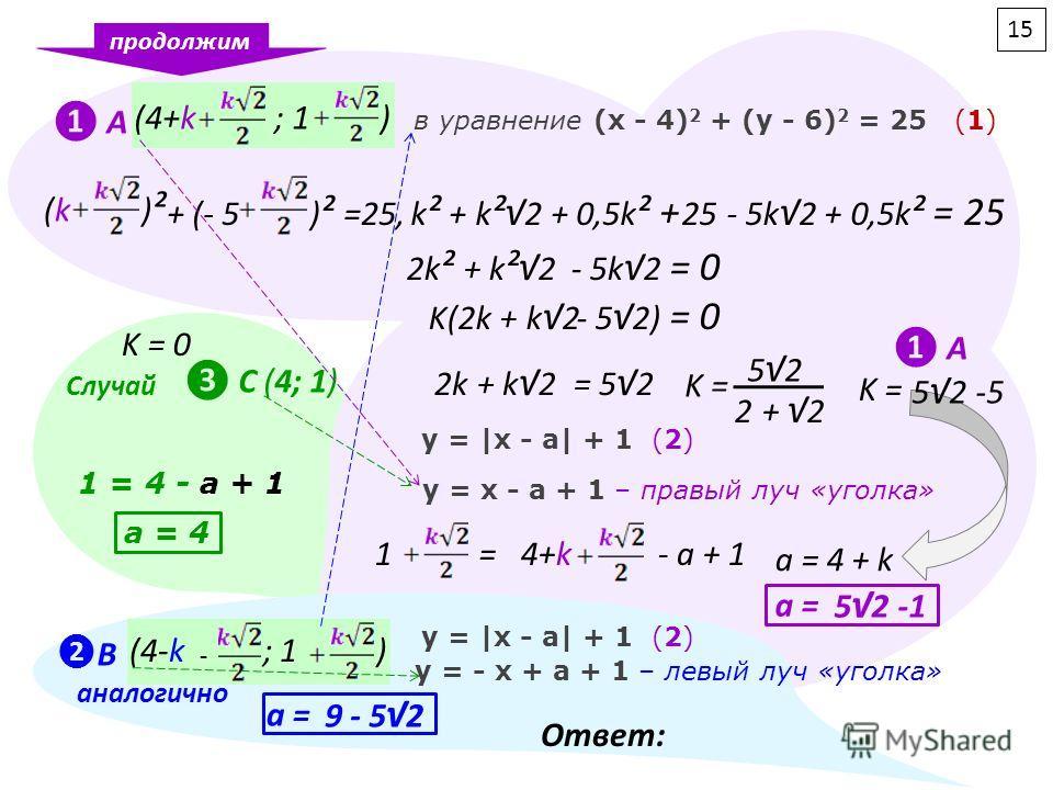 А (4+k ; 1 ) в уравнение (x - 4) 2 + (y - 6) 2 = 25 (1) продолжим (k ) ² + (- 5 ) ² =25,k ² + k ² 2 + 0,5k ² + 25 - 5k 2 + 0,5k ² = 25 2k ² + k ² 2- 5k 2 = 0 K(2k + k 2- 5 2) = 0 K = 0 Случай C (4; 1) 2k + k 2= 5 2 K = 5 2 2 + 2 K = 5 2 -5 А y = |x -