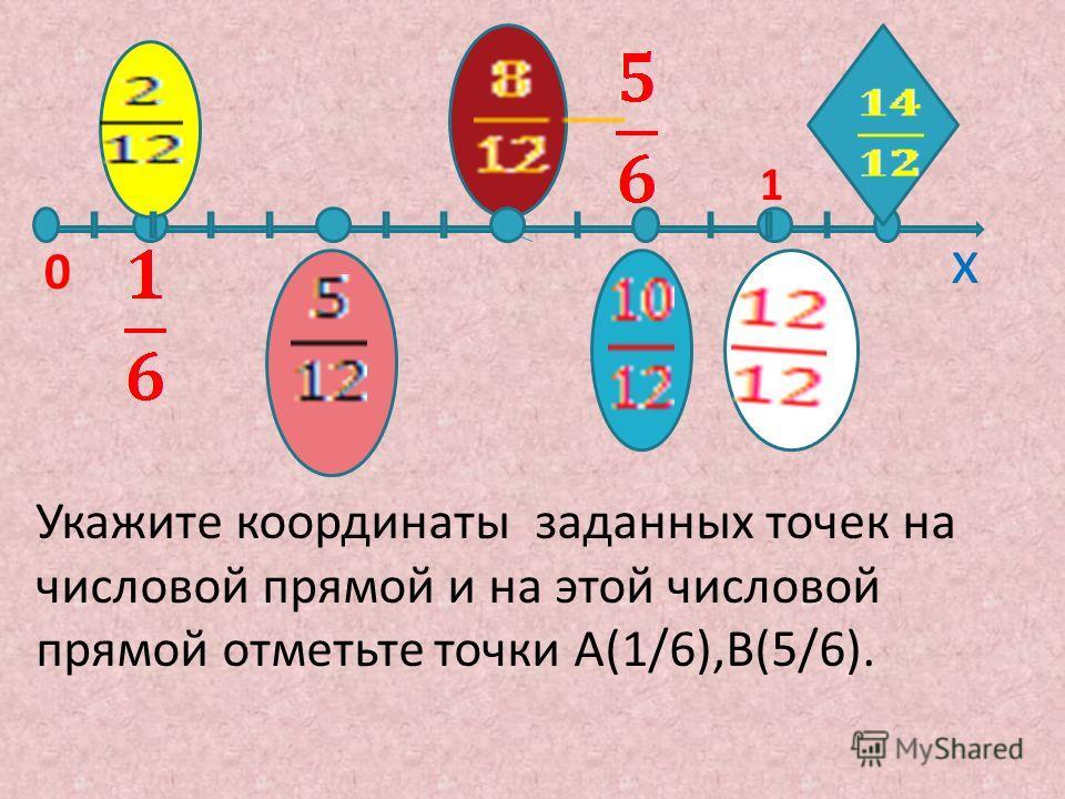 х 1 0 х Укажите координаты заданных точек на числовой прямой и на этой числовой прямой отметьте точки А(1/6),В(5/6).