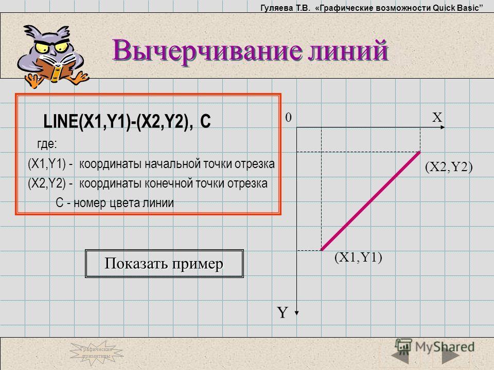 Гуляева Т.В. «Графические возможности Quick Basic Вычерчивание линий LINE(X1,Y1)-(X2,Y2), C где: (X1,Y1) - координаты начальной точки отрезка (X2,Y2) - координаты конечной точки отрезка C - номер цвета линии Y (X2,Y2) (X1,Y1) X0 Показать пример Показ