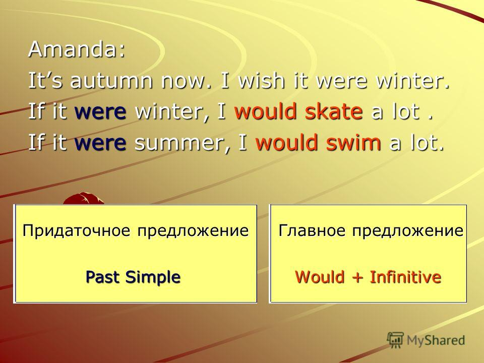 Amanda: Its autumn now. I wish it were winter. If it were winter, I would skate a lot. If it were summer, I would swim a lot. Придаточное предложение Главное предложение Past Simple W Would + Infinitive