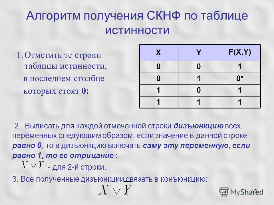 12 Алгоритм получения СКНФ по таблице истинности 1.Отметить те строки таблицы истинности, в последнем столбце которых стоят 0: F(X,Y)YX 111 101 0*10 100 2. Выписать для каждой отмеченной строки дизъюнкцию всех переменных следующим образом: если значе
