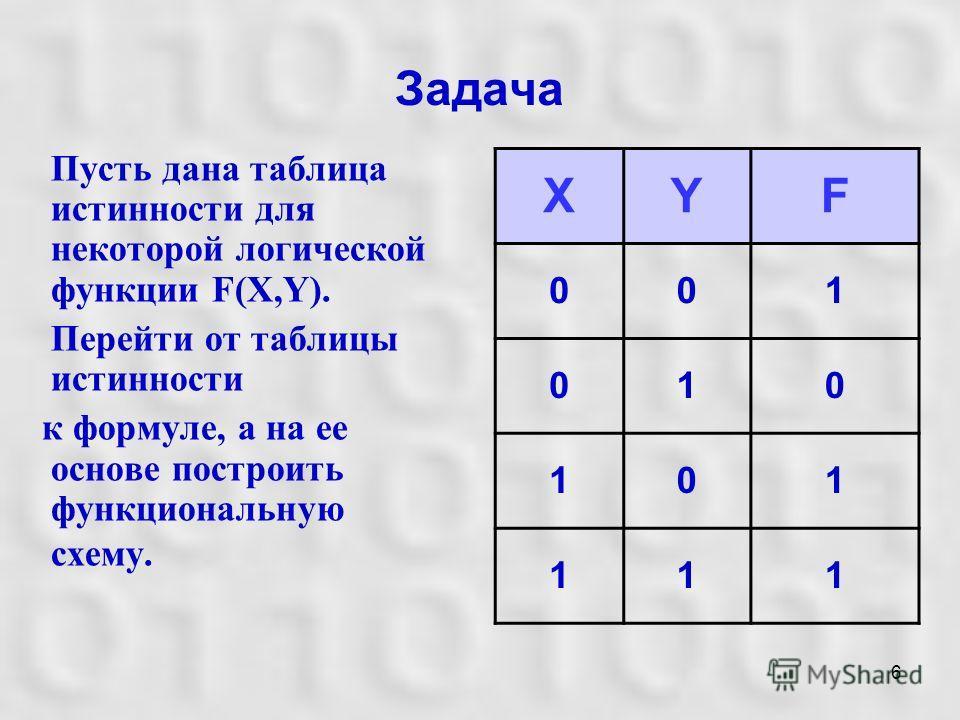 6 Задача Пусть дана таблица