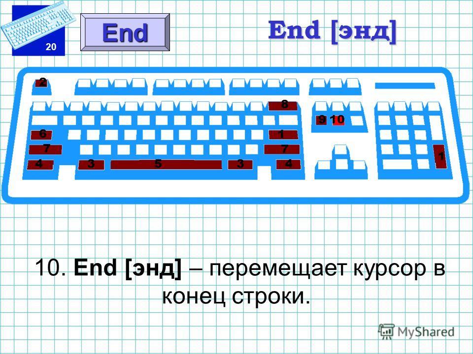 20 End [энд] 10. End [энд] – перемещает курсор в конец строки. End 1 1 2 3 3 4 45 6 7 7 8 910