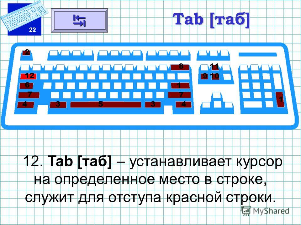22 Tab [таб] 12. Tab [таб] – устанавливает курсор на определенное место в строке, служит для отступа красной строки. 1 1 2 3 3 4 45 6 7 7 8 910 11 12