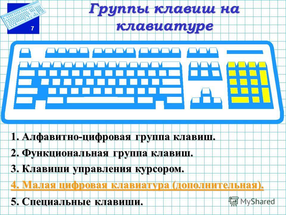 7 Группы клавиш на клавиатуре 1. Алфавитно-цифровая группа клавиш. 2. Функциональная группа клавиш. 3. Клавиши управления курсором. 4. Малая цифровая клавиатура (дополнительная). 5. Специальные клавиши.