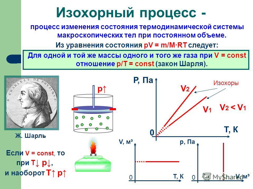 процесс изменения состояния термодинамической системы макроскопических тел при постоянном объеме. Из уравнения состояния pV = m/M·RT следует: Для одной и той же массы одного и того же газа при V = const отношение p/Т = const (закон Шарля). Изохорный