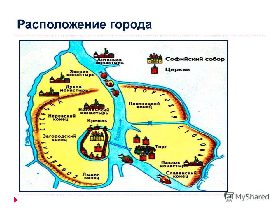 Расположение города
