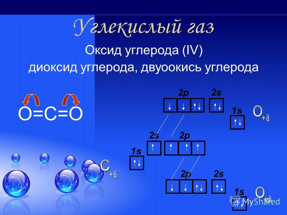 14 Мr(СО) = 28 2СО + О 2 = 2СО 2 Цвета, запаха не имеет. В воде нерастворим. СО – сильный восстановитель! Мr(возд.) = 29