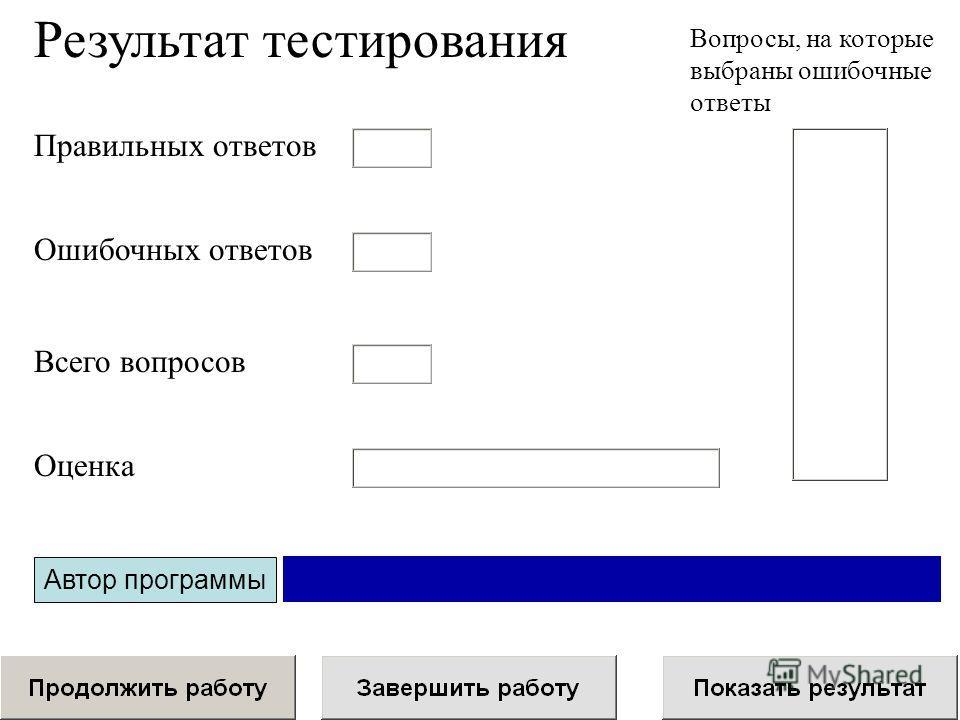 Правильных ответов Ошибочных ответов Всего вопросов Оценка Результат тестирования Вопросы, на которые выбраны ошибочные ответы Автор программы