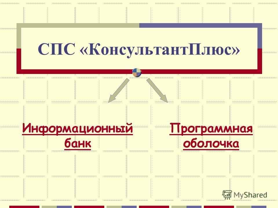 СПС «КонсультантПлюс» Информационный банк Программная оболочка
