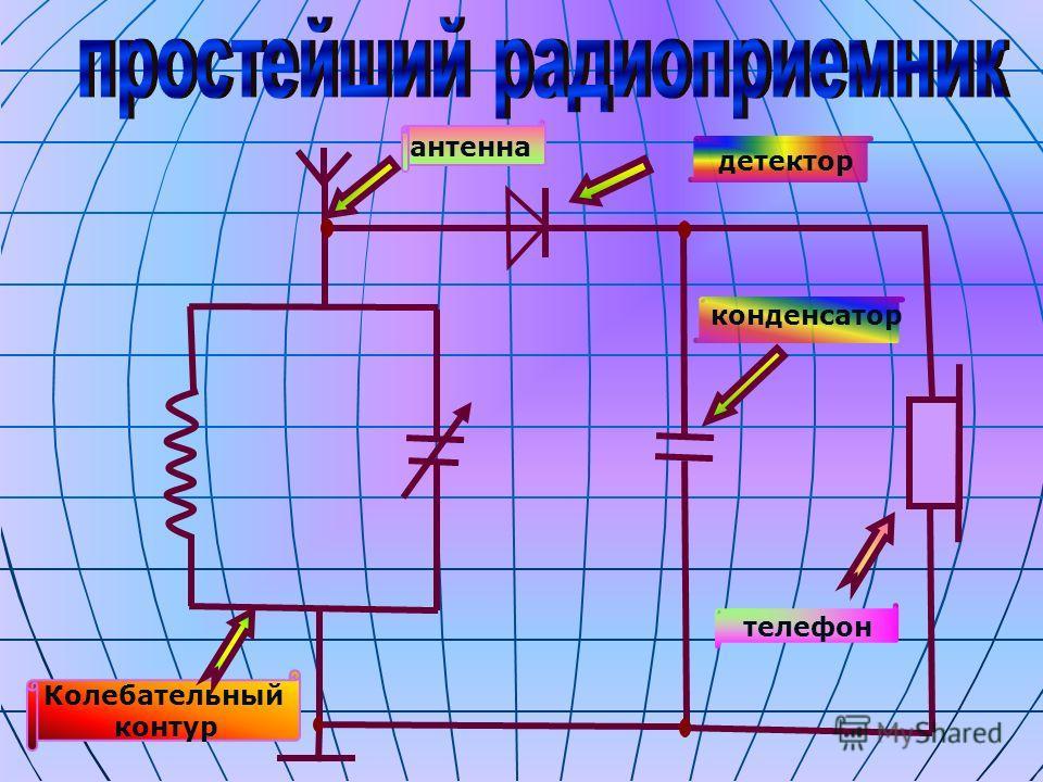 Колебательный контур антенна конденсатор телефон детектор