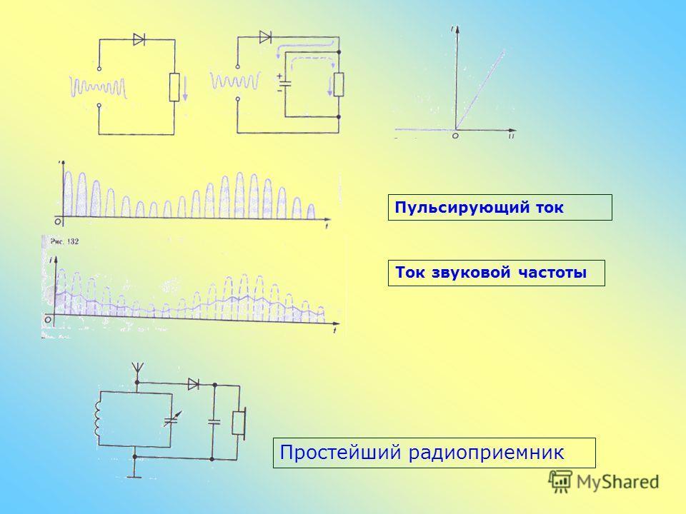 Пульсирующий ток Ток звуковой частоты Простейший радиоприемник