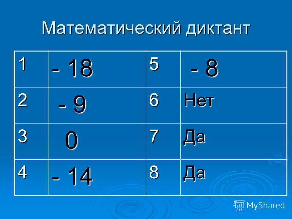 Математический диктант 1 - 18 5 - 8 - 8 2 - 9 - 96Нет 3 07Да 4 - 14 8Да