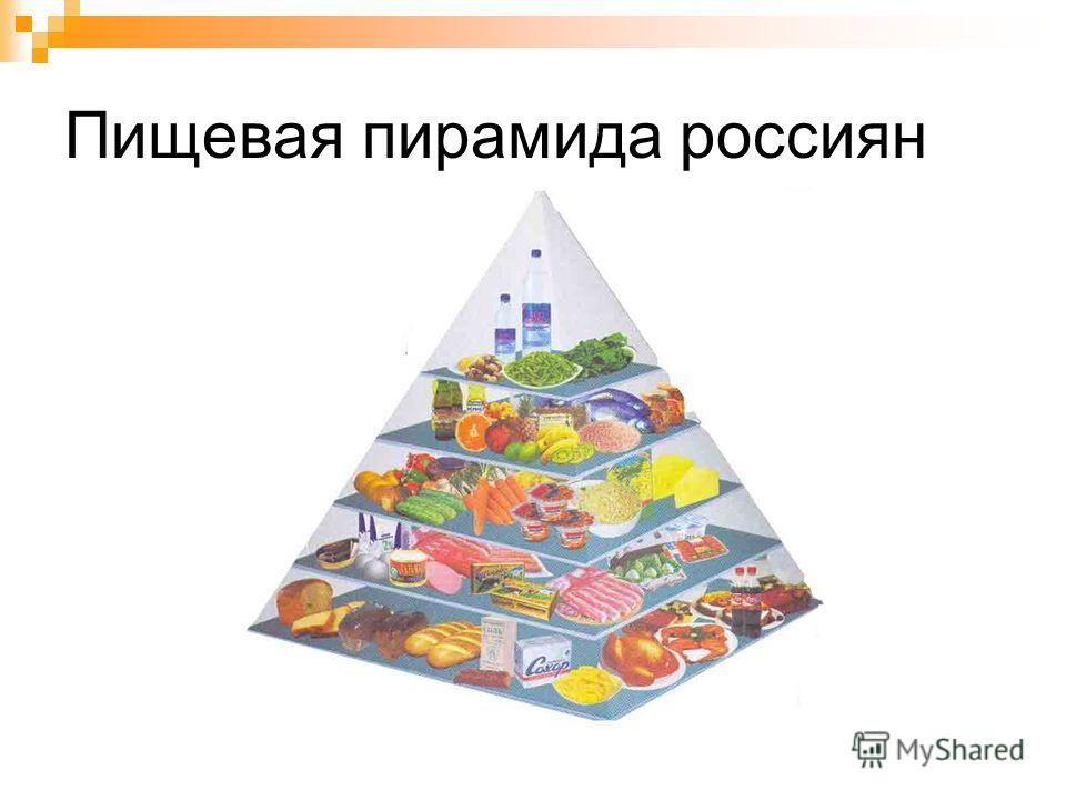 Пищевые пирамиды