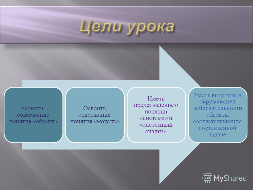Освоить содержание понятия «объект» Освоить содержание понятия «модель» Иметь представление о понятии «система» и «системный анализ» Уметь выделять в окружающей действительности объекты соответствующие поставленной задаче