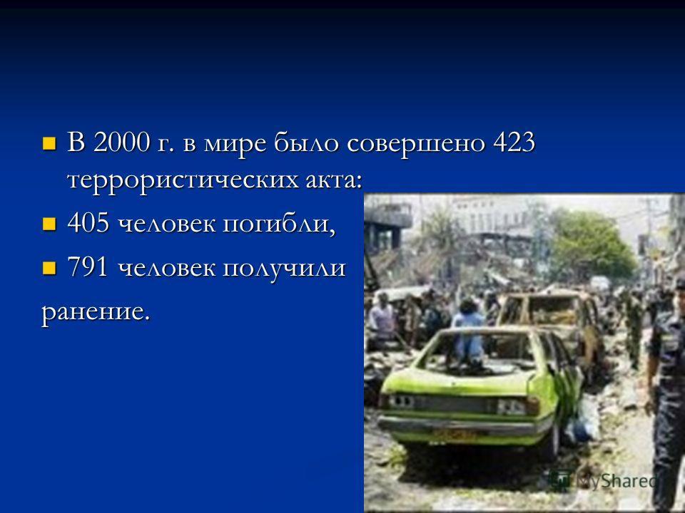 В 2000 г. в мире было совершено 423 террористических акта: В 2000 г. в мире было совершено 423 террористических акта: 405 человек погибли, 405 человек погибли, 791 человек получили 791 человек получилиранение.