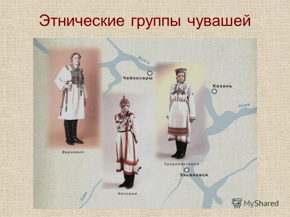 Этнические группы чувашей