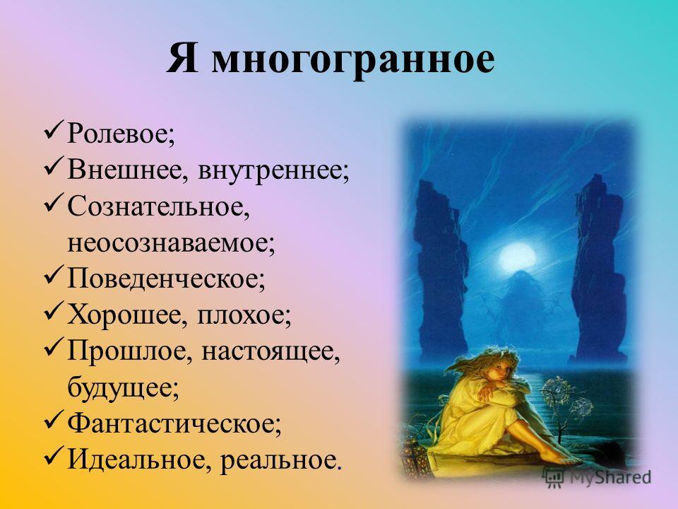 Ролевое; Внешнее, внутреннее; Сознательное, неосознаваемое; Поведенческое; Хорошее, плохое; Прошлое, настоящее, будущее; Фантастическое; Идеальное, реальное. Я многогранное