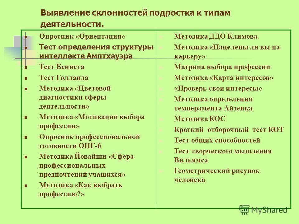 Тест Опросники Для Старшеклассников