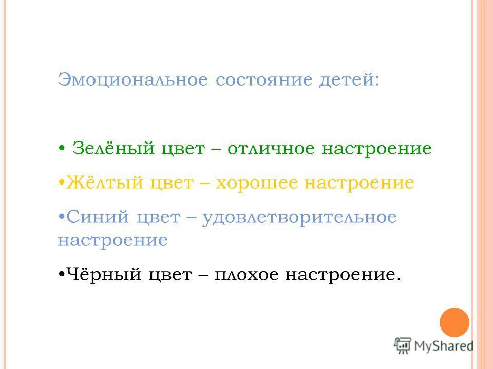 Эмоциональное состояние детей: Зелёный цвет – отличное настроение Жёлтый цвет – хорошее настроение Синий цвет – удовлетворительное настроение Чёрный цвет – плохое настроение.