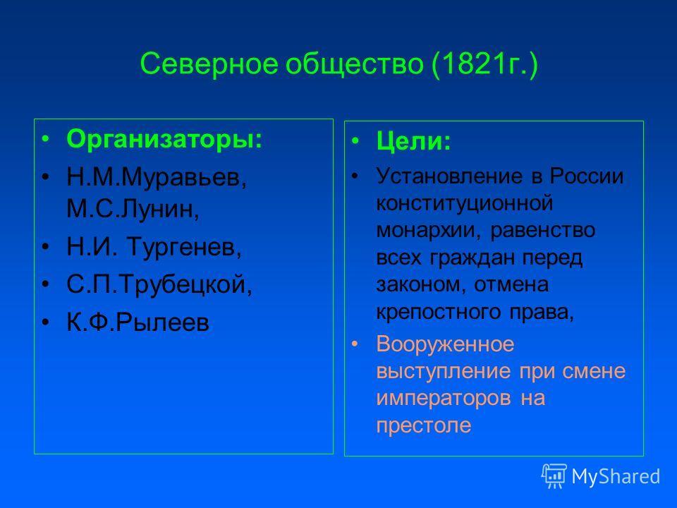 «Союз благоденствия» (1818 -1821) Цели: Свергнуть самодержавие, отменить крепостное право, предать смерти царскую династию. Насчитывалось около 200 человек. Самым деятельным участником был П.И. Пестель