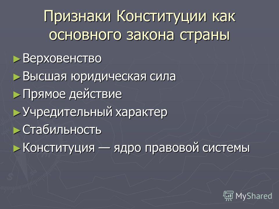 Презентация Принятие Конституции Рф