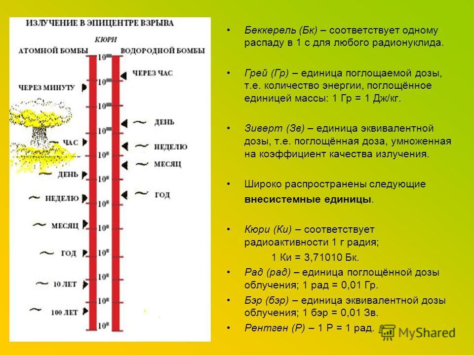 Беккерель (Бк) – соответствует одному распаду в 1 с для любого радионуклида. Грей (Гр) – единица поглощаемой дозы, т.е. количество энергии, поглощённое единицей массы: 1 Гр = 1 Дж/кг. Зиверт (Зв) – единица эквивалентной дозы, т.е. поглощённая доза, у