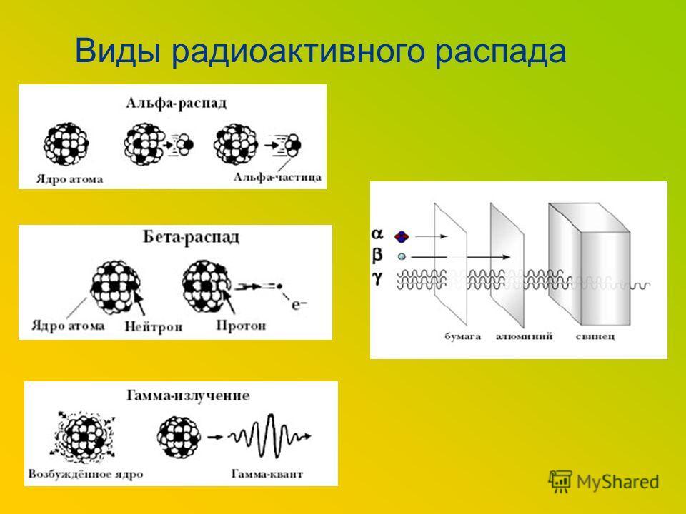 Виды радиоактивного распада