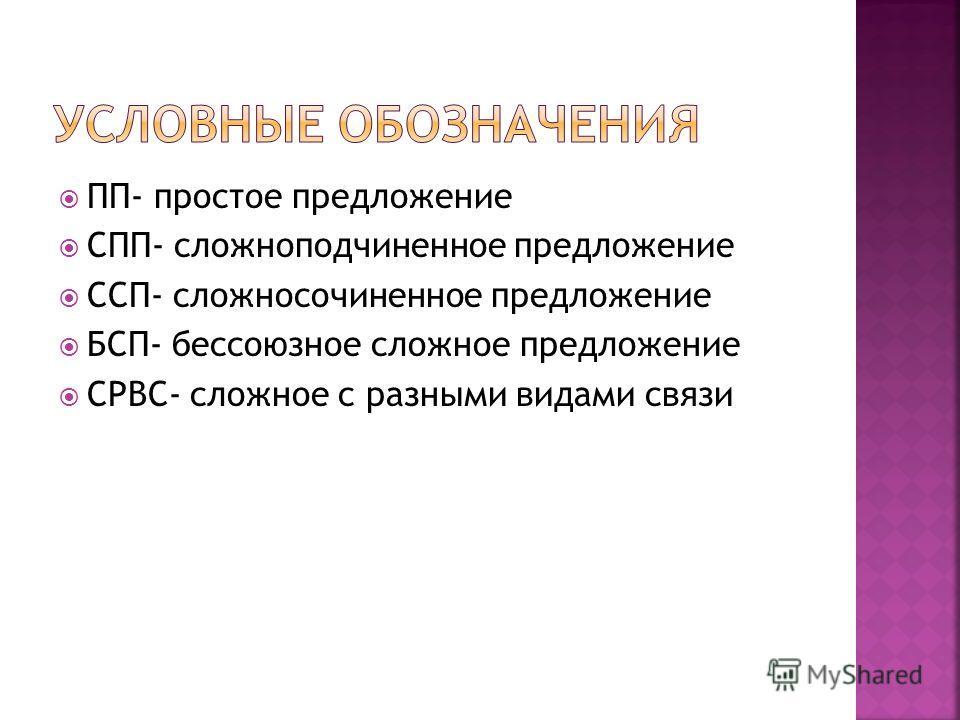 ПП- простое предложение СПП- сложноподчиненное предложение ССП- сложносочиненное предложение БСП- бессоюзное сложное предложение СРВС- сложное с разными видами связи